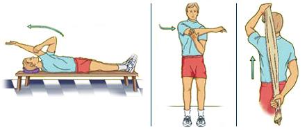 esercizi spalla osteopatia