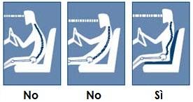 osteopatia posizione seduta