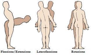 osteopatia trattamento osteopatico