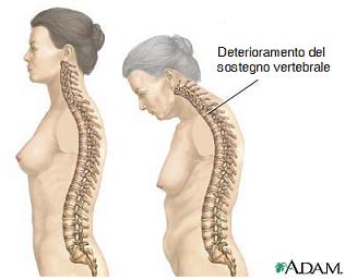 Le spalle e il collo fanno male al bambino