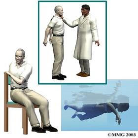 Metodi di raggio di una ricerca di reparto cervicale di una spina dorsale